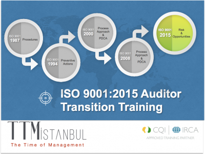 ISO 9001:2015 Auditor Transition Training Course (1 Day) – (CQI|IRCA Certified)