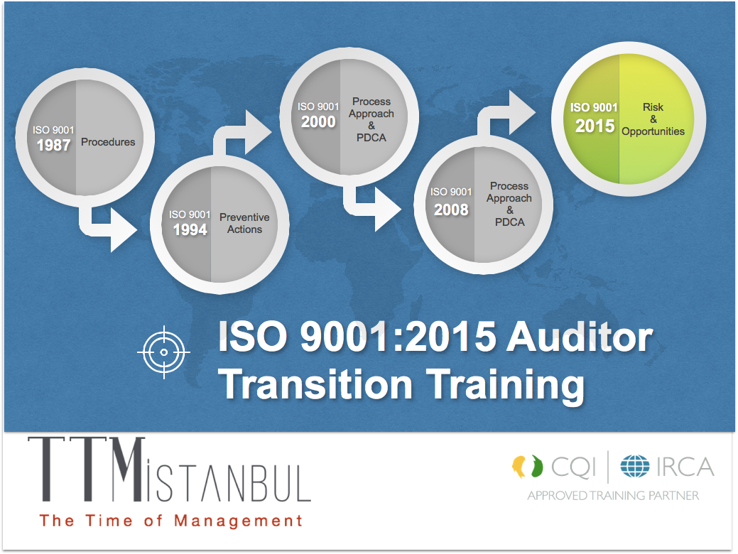 ISO 9001-2015 Auditor Transition Training Course